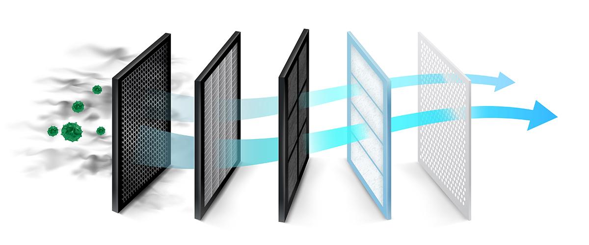 AC Filters air flow for AC denver