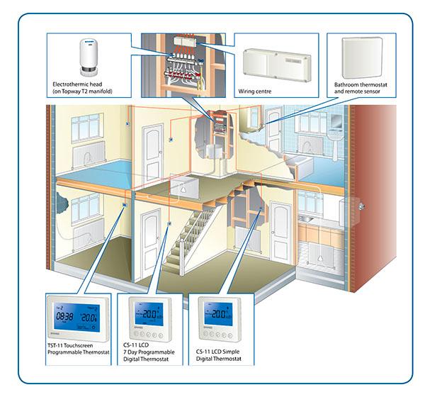 HVAC-zone-control-graphic-01.jpg